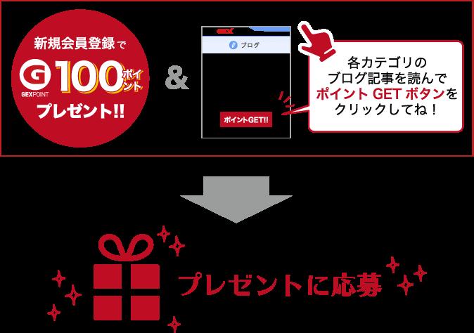 新規会員登録でGEXポイント100ポイントプレゼント&各カテゴリのブログ記事を読んでプレゼントに応募